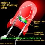Nguyên lý hoạt động đèn led ra sao?